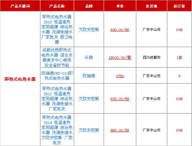 2016年1月12日即热式电热水器产品报价