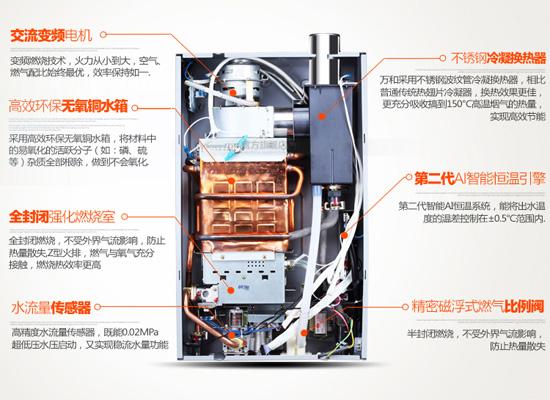 比较万和的Q10E、EV26和ET26三款燃气热水器的不同